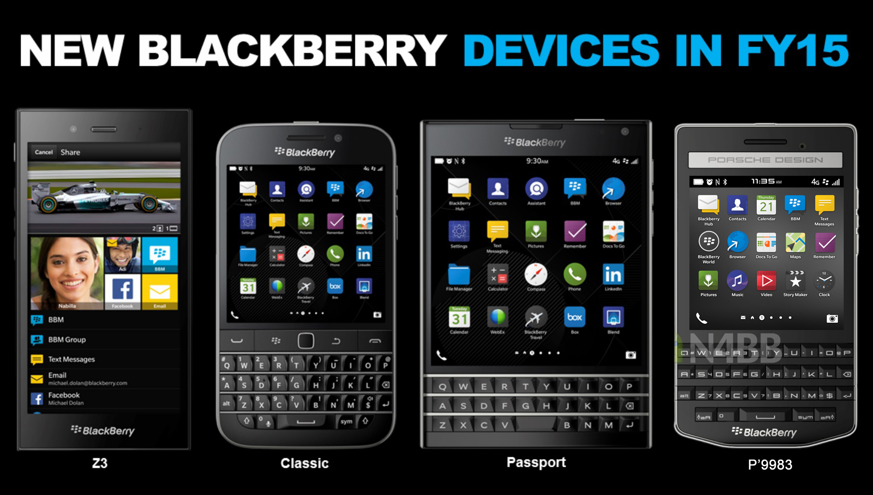 BlackBerry_roadmap_2014-3